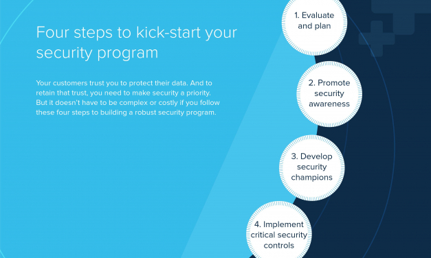 Four Steps to Kick-Start Your Security Program