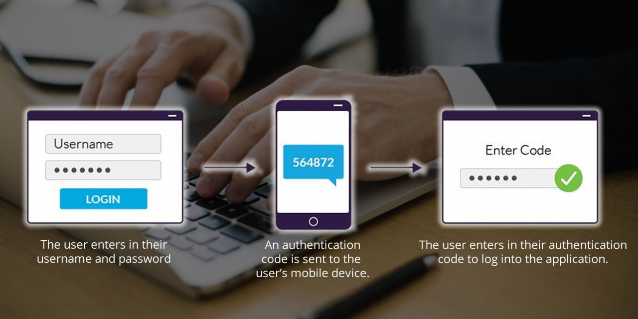Issues faced when trying to deploy multi-factor authentication