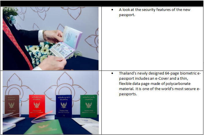 image of different E Passports of Thai