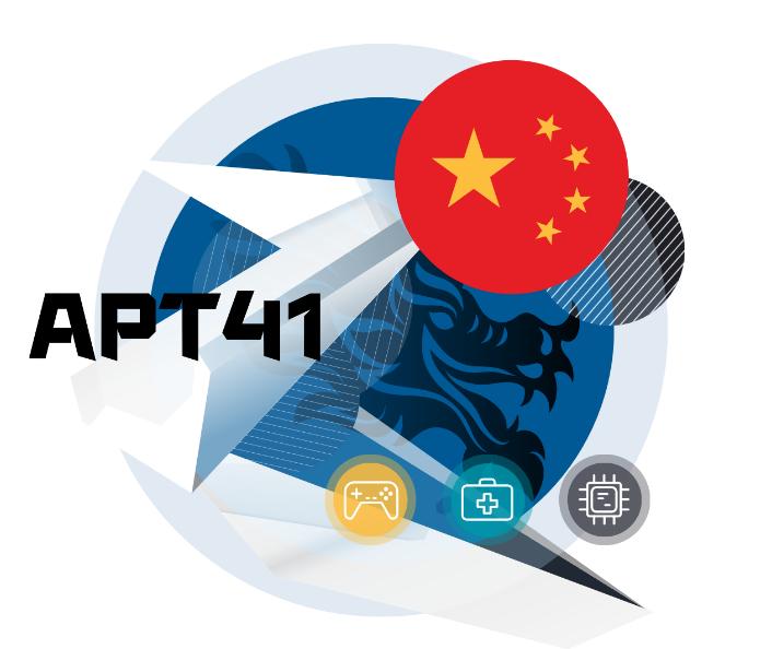 APT41 image