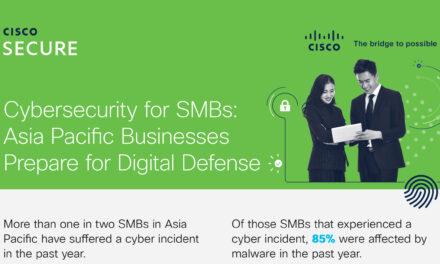 Asia Pacific SMBs prepare for digital defense